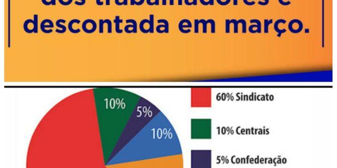 ESCLARECIMENTOS ACERCA DA CONTRIBUIÇÃO SINDICAL URBANA